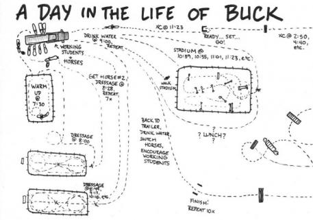 A depiction of a typical event weekend for Buck Davidson. Illustration by Lindsey Kahn. A depiction of a typical event weekend for Buck Davidson. Illustration by Lindsey Kahn.