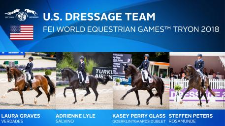 US Dressage Team for the World Equestrian Games Tryon 2018